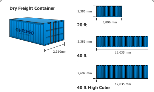 Maten zeecontainers